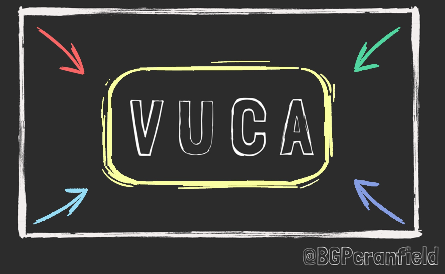 VUCA Chalk Board.jpg