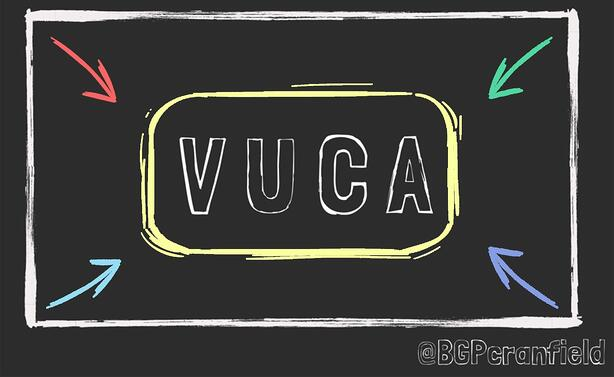 What Is Vuca Orientation And Why Is It Critical To Business