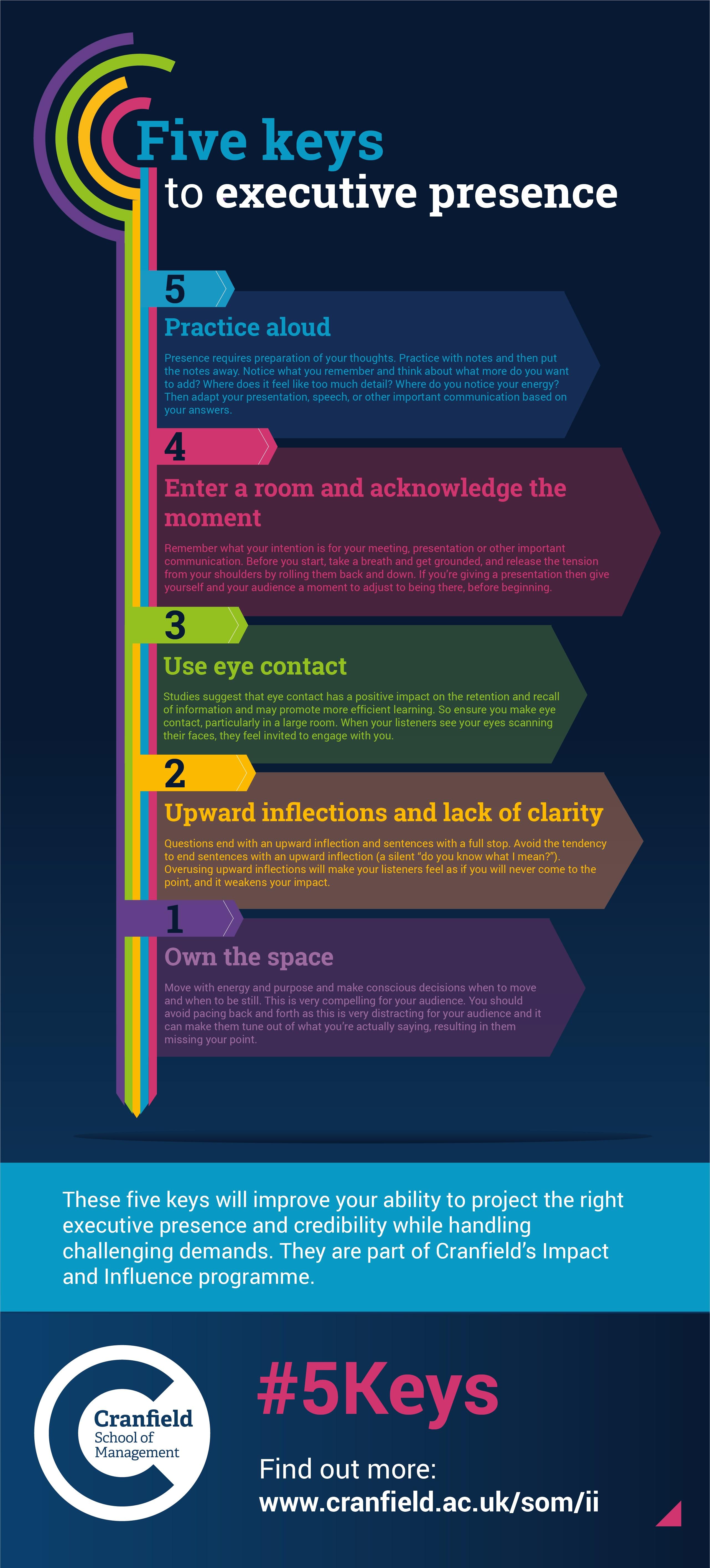 5 keys to executive presence impact and influence.jpg