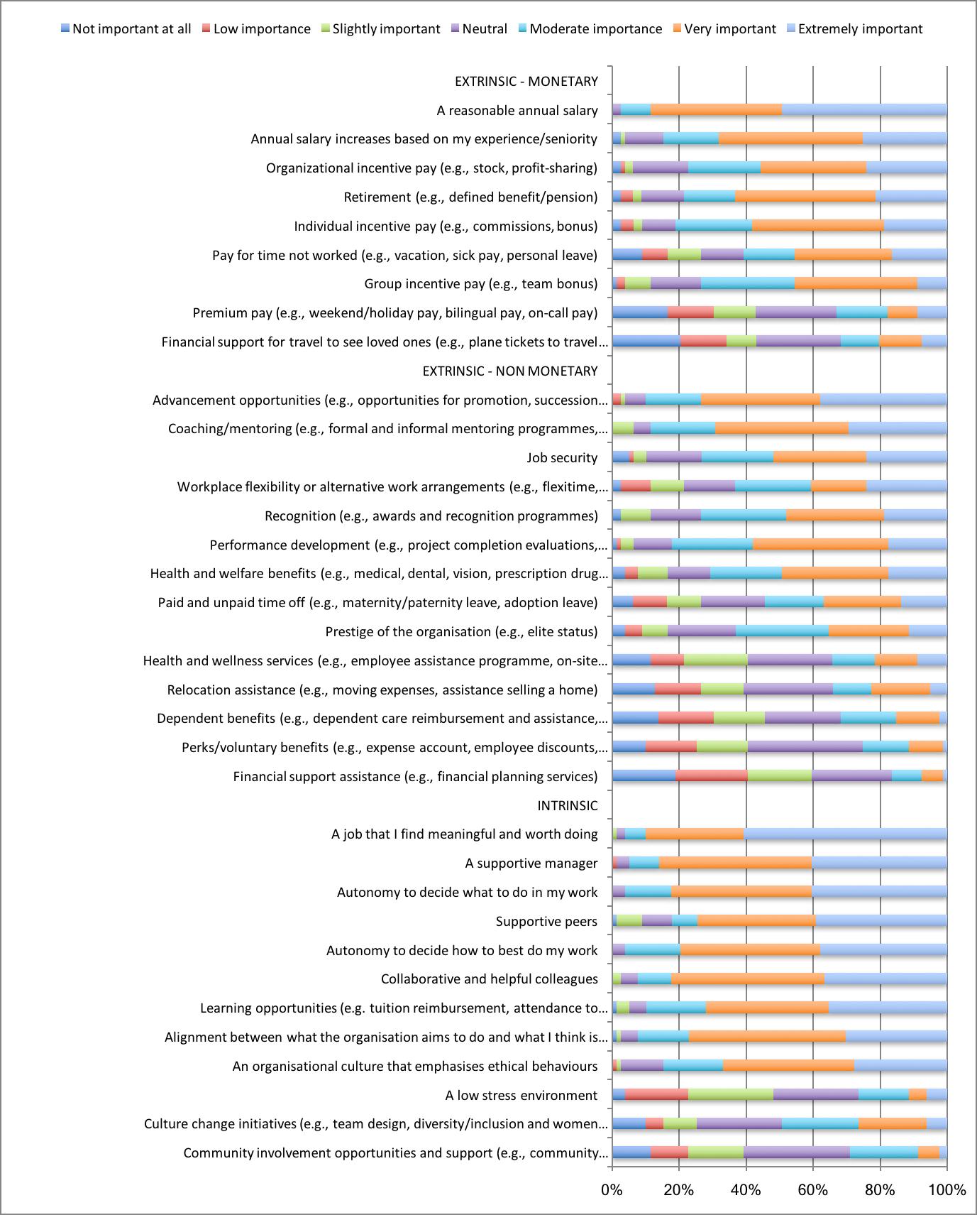 data table