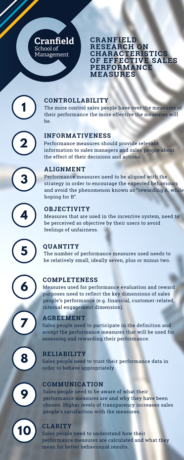 Cranfield Research on Characteristics of Effective Sales Performance Measures